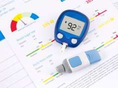 Blood sugar testing kit